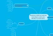 Mind map: Plataforma LMS: herramienta tecnológica usada para distribuir conocimiento.