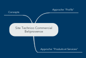 Mind map: Site Technico Commercial Beliprovence