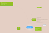 Mind map: Teaching-Learning Critical Pathways and Collaborative Inquiry.
