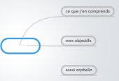 Mind map: eLearn2