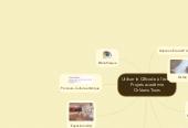 Mind map: Utiliser le QRcode à l'écoleProjets académieOrléans-Tours