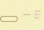 Mind map: Catching Fire
