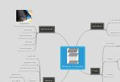Mind map: Materiales Compuestos