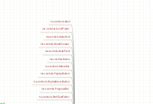 Mind map: flex3 to flex4b