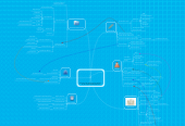 Mind map: Proceso de Admisiones 2014-1en la Universidad Distrital