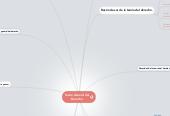 Mind map: Teoría General del Derecho