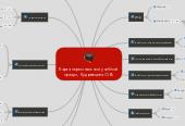 Mind map: Карта персональной учебной  среды,  Кудрявцева О.В.