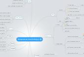Mind map: Продвижение ILoveClimbing.ru
