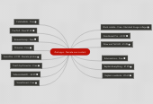 Mind map: iPad apps - Narrate over content