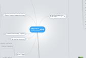 Mind map: Маркетинг. База знаний