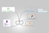 Mind map: OSM.ma V0.2