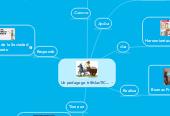 Mind map: Un pedagogo tr@slasTIC...