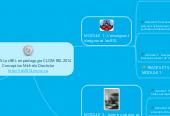 Mind map: Semaine 5 Les REL en pédagogie CLOM REL 2014 Conception Michèle Drechsler http://rel2014.mooc.ca