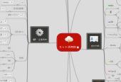 Mind map: ネット活用術
