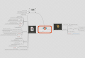 Mind map: couleur et image en HTML5