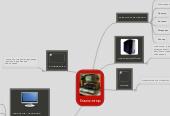 Mind map: Компьютер