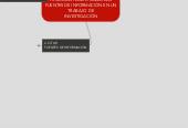 Mind map: Fichar citar referenciar en un trabajo de investigacion