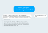 Mind map: Teaching and Learning Strategies - Shifts in Pedagogy (2)