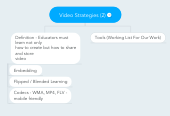 Mind map: Video Strategies (2)