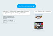 Mind map: Outreach Strategies (2)