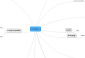 Mind map: Code Name