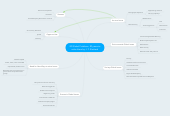 Mind map: 20 Global Problems  20 years to solve them by J. F. Rischard