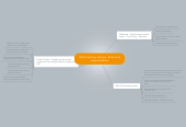 Mind map: NAU Teaching Fellows - Roles and responsibilities