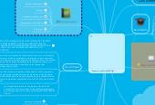Mind map: Proyectos de Tesis MCEFyD