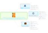 Mind map: Carte mentale sur les centres de connaissances et de culture proposée par Michèle Drechsler A partir du Vademecum http://cache.media.eduscol.education.fr/file/Innovation_experimentation/58/7/2012_vademecum_culture_int_web_214771_215587.pdf et   http://eduscol.education.fr/cid59679/les-centres-de-connaissances-et-de-culture.html
