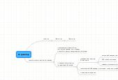 Mind map: Аггрегатор