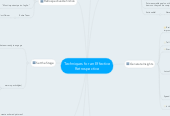 Mind map: Techniques for an Effective