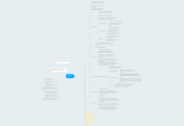 Mind map: Seneca
