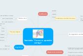 """Mind map: Seminário """"Crescer e aprender contigo"""""""
