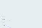 Mind map: Эпик-приглашения