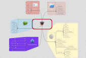 Mind map: Curtin Academic Toolkit