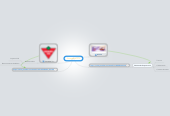 Mind map: Campañas BTL