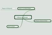Mind map: Volbeat vs. Dreyer