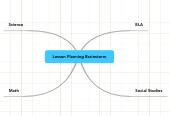 Mind map: Lesson Planning Brainstorm