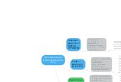 Mind map: Opetusteknologian käyttömahdollisuuksia 2014
