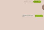 Mind map: Los alimentos de mi región y su composición desde la química orgánica