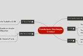 Mind map: Transferência DistribuiçãoCriminal