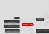 Mind map: The UWCSEA Profile