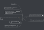 Mind map: Julian Chapter