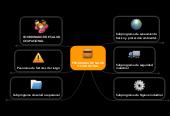 Mind map: PROGRAMA DE SALUD OCUPACIONAL