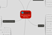 Mind map: Why Nick ♥ Dart #dartlang