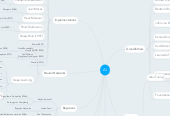 Mind map: AI History