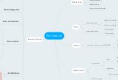 Mind map: Big Data Lab - Vision