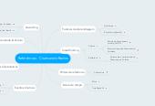 Mind map: Referências - Criativando Redes