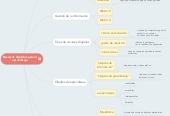 Mind map: Recursos digitales para elaprendizaje