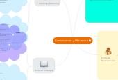 Mind map: Comunicacion y Motivacion